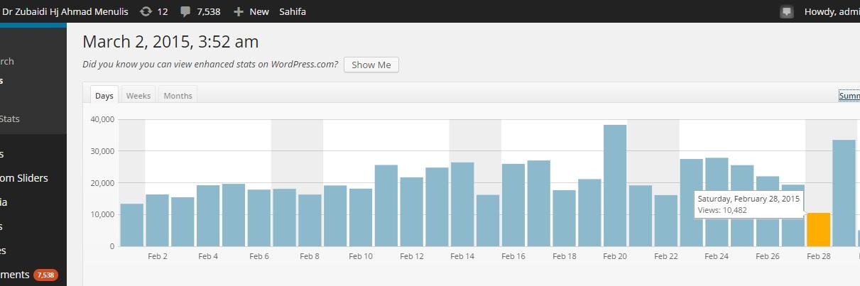 blog stats1